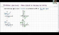 Matematica: Limiti di funzioni