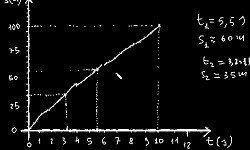 Corso di Fisica per scuole superiori