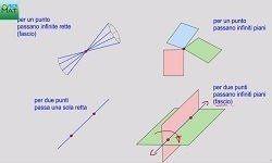 Geometria per scuole medie - Amicamat