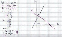 Corso di Matematica 3° Anno Scuole Superiori