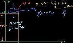 Precalculus - Khan Academy
