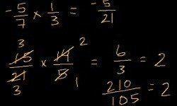 Pre-algebra - Khan Academy