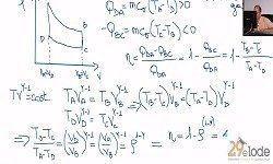 Corso di Termodinamica (Fisica 1)